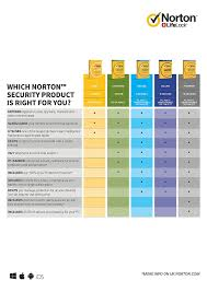 Norton Security Deluxe 2019 | 5 Devices | 1 Year | Antivirus Included |  PC/Mac/iOS/Android | Activation Code By Post Norton Security With Backup 2015 Crack Serial Key Download Here You Couponpal Valid Coupon Code I 30 Off Full Antivirus Basic 2018 Preactivated By Ecamotin Issuu 100 Off Premium 2 Year Subscription Offer F Secure Freedome Promo Code Kaspersky Vs 2019 Av Suites Face Off Pcworld Deluxe 5 Devices 1 Year Antivirus Included Pcmaciosandroid Acvation Post Cyberlink Get Up To 20 A May 2017 Jtv Gameforge Coupon Gratuit Aion Cyberlink Youcam 8 Promo For New Upgrade Uk Online Whosale Latest