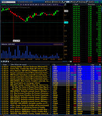 Sink Or Swim Trading by Level 2 Trading Platform Olive Oil Traders