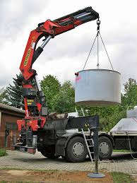 Truck Mounted Crane Market Analysis, Recent Trends And Regional ...