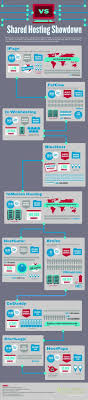 257 Best Best Webhosting Providers Images On Pinterest | Linux ... New Website November 2017 Magic It Services Ltd Affordable Seo Packages Website Designing Plan Just Host Coupon Deals Discount Codes Special Offers 10 Best Web Hosting Companies That Dont Suck Compare The Best Web Hosting Plans Updated February 2018 Azure Sites Basic Pricing Tier Blog Microsoft Fastcomet Review Feb The Perfect Company Top Service Outstanding User Sasfaction How To Buy A Cheap Domain Name Vripmaster Companies Vps Sver Webspace Virtual Siteground Wordpress 200ms Pingdom Load Times Low Cost Domains Made Simple Domainsfoundry
