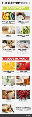 Gastritis Diet Treatment Plan Dr Axe