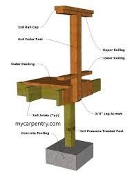Deck Designing by Cedar Deck Designing And Building A Deck Using Western Red Cedar