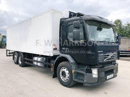 Buy Used Trucks - Trucks For Sale UK - View Used Trucks By Compare ... Truck Pics Australia Home Facebook 2019 New Trucks The Ultimate Buyers Guide Motor Trend Used Cars Norton Oh Diesel Max American Simulator Mods Dump Truck Wikipedia Sources Vw Preparing Listing Of Subsidiary Automarket List Vocational Freightliner 3d Configurator Daf Limited These Are The Most Popular Cars And Trucks In Every State Volvo Ford Recalls F150 Pickup Over Dangerous Rollaway Problem