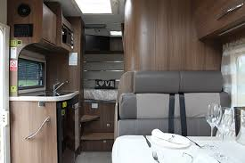 Small Motorhome For Rent