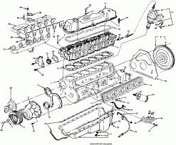 V8 Engine Parts Diagram 1986 Chevrolet C10 5.7 V8 Engine Wiring ... Temperature Control Units For 731987 Chevy Gmc Trucks Lmc Preston Riggs 1986 S10 Blazer Lmc Truck S10 And Blazers C 10 Classic C10 Pinterest Trucks Flashback F10039s New Arrivals Of Whole Trucksparts Or Custom Truckin Magazine 1981 1982 1983 1984 1985 1987 Truck Vinyl Dash Pad Youtube Parts Old Photos Collection All 7387 Gauge Cluster Repair Busted Knuckles Chevrolet Overview Cargurus Vintage Pickup Searcy Ar