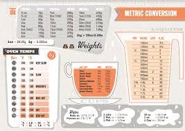 convertisseur mesure cuisine maison image idée