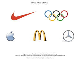 Mcdonalds Logo Drawing Luxury Design Samples Good 2999 2249