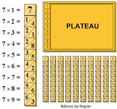table de multiplication wikiwand