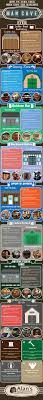 Tuff Shed Denver Jobs by Turn Your Shed Into The Perfect Man Cave Infographic Perfect