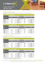 Floor Joist Span 2x10 by Laminate Floor Joist Span Table Table Designs