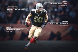 Building The Perfect NFL Tight End