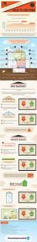 Bondera Tile Mat Uk by 302 Best Flip House Idea Images On Pinterest Home Exterior