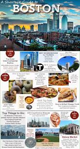 Shortcut Travel Guide To Boston, Massachusetts [Infographic ... Food Truck Heaven Roxys Grilled Cheese Boston Truck Blog Reviews Ratings 2017 Sowa Beer Garden Block Party Series New England Festival 2015 Charlotte Julienne On Twitter And Just Like That Were Seven Pulled Pork Sandwiches Kevin Is Cooking Goingoutcom 485 Cambridge Street Allston Trucks Brick And Mortar Fantastic American Where To Find It Usa Travel
