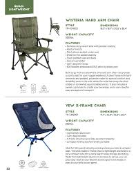Westfield Outdoors - 2019 Timber Ridge Catalog - Page 22-23 Folding Chair Charcoal Seatcharcoal Back Gray Base 4box Gsa Skilcraf 6 Best Camping Chairs For Bad Reviewed In Detail Nov Kingcamp Heavy Duty Lumbar Support Oversized Quad Arm Padded Deluxe With Cooler Armrest Cup Holder Supports 350 Lbs 2019 Lweight And Portable Blood Draw Flip Marketlab Inc Adjustable Zanlure 600d Oxford Ultralight Outdoor Fishing Bbq Seat Hercules Series 650 Lb Capacity Premium Black Plastic Steel Bag Lawn Green Saa Artists Left Hand Table Note Uk Mainland Delivery Only The According To Consumers Bob Vila