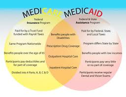 Are Geri Chairs Covered By Medicare by 12 Best Medicare Medicaid Images On Pinterest Federal Medical