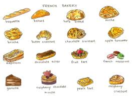 Pastry Clipart French Food 2