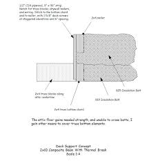 Distance Between Floor Joists Canada by How To Reinforce 2x4 Attic Floor Joists Fine Homebuilding