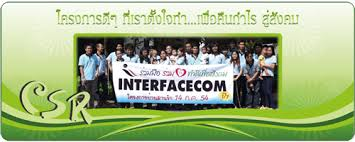 Interfacecom Over 12 Years Experience Confirm That The We Are A