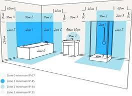 ip code badezimmer