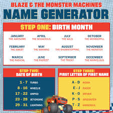 NOGGIN (@NOGGINKids) | Twitter Floridatix Infographics Roller Coaster Name Generator Lisa For Girls Unique Boy Names Ideas On Pinterest Baby Rhpinterestcom Bbq Catering Business Floridas Custom Manufacturer Whats Your Stripper Name Pinterest What S Truck Quotes Birth Month Generators 80 Creative And Attentiorabbing Coffee Shop Ideas 207 2604_2009 Intertional 4400 Maxforce 9pdf Docdroid Why Its Wise To Use An Invter For Your Food Out Create Own Windshield Decal Banner Maker Topchoicedecals Car Cylinder Liner Tractor Truck Builder M Design Burns Smallbusiness Owners Nationwide