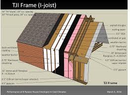 Floor Joist Spacing Shed by 28 Tji Floor Joist Bridging Roofs How To Build A Passivhaus