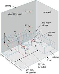 Bathtub Drain Leaks Diagram by How To Stop A Squeak Y Pipe Behind A Wall Water Leaks And Other