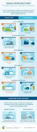 Soapstone Laundry Sink Ebay by Top 25 Best Double Kitchen Sink Ideas On Pinterest Kitchen Sink