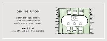 A Graphic Demonstrating The Right Size Rug For Dining Room Area With Large
