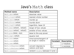 java math ceil exle 100 images ms excel how to use the sumif