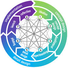 020 Business Plan Design Firm Model Wikipedia Throughout Sample Law
