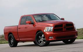 Video Find: Hemi-powered Dodge Ram Gets Supercharged - Motor Trend New 2019 Ram 1500 Sport Crew Cab Leather Sunroof Navigation 2012 Dodge Truck Review Youtube File0607 Hemijpg Wikimedia Commons The Over The Years Four Generations Of Success Kendall Category Hemi Decals Big Horn Rocky Top Chrysler Jeep Kodak Tn 2018 Fuel Economy Car And Driver For Universal Mopar Rear Bed Stripes 2004 Dodge Ram Hemi Trucks Cars Vehicles City Of 2017 Great Truck Great Engine Refinement