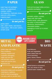 100 Poland Glass New Rules Of Waste Management In JustAsk