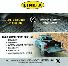 Line-X Timmins - Posts | Facebook Linex Products Lubbock Tx 806 Desert Customs Linex Spray On Bed Liner Review 2013 F150 Youtube Outside The Bedliner Cambridge Nova Scotia On Sale Through 7312014 Truck Jeep Car Talk Bedliner Hashtag Twitter Linex Spray Truck For More Information To Linex Copycat Bed Is Very Expensive Time Money Vermont Coatings Gallery Ford Factory Versus Line X Liner Rhino Speedliner Vortex Alternatives Southern Utah Offroad Accsories Red