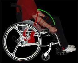 fauteuil roulant manuel avec assistance electrique nordigo lever propulsion system propulsion pour fauteuil manuel