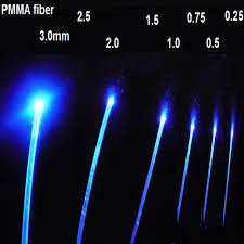 Fibre Optic Ceiling Lighting by Material Sales Picture More Detailed Picture About Low Price 2mm