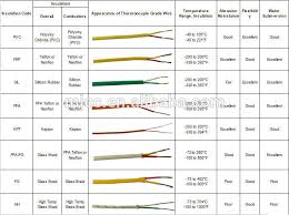 micc type j thermocouple grade thermocouple wire buy