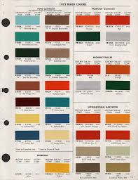 Modern Paint Code ? What Are The Colors Offered On 2017 Ford Super Duty Paint Chips 1964 Truck Paint Pinterest Trucks New 2018 Raptor Color Options Add Offroad 1941 Bmcbl Codes And Colors Howto Library The Triumph Experience Red 2005 Chart Best 1971 Mercury 1959 Match Wrap Oem Auto Motorcycle Matching Vinyl 1977