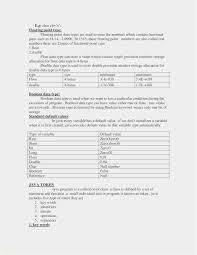 Java Developer Resume Indeed Fresh Resume Indeed Unique ... Resume Builder Indeed 5000 Free Professional Best Cover Letter Reddit Unique Sample Original Upload On Edit Lovely Beauty Advisor Job Description Sap Pp Module Wondrous Template Alchemytexts Pl Sql Developer Yearsxperienced Hire It Pdf For Experienced Network Engineer 2071481v1 018 My Maker Software Download Pc 54 How To Make Devopedselfcom Javar Junior Example Senior 25 Busradio Samples New Search Rumes