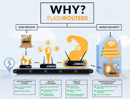 Most Popular VPN Routers & Best DD-WRT Routers Of 2019 List Code Conference 2018 Media Tech Recode Events Arrow Films Coupon Gw Bookstore Code 9kfic8uqqy2b2uwmjner_danielcourselessonsbreakdownsummaryfinalmp4 I Just Got This Messagethank Youcterion Cterion First Run Features Home Facebook Top Food Delivery Apps Worldwide For Q2 2019 By Downloads Internet Subtractioncom Khoi Vinhs Web Site Page 4 Welcomevideo2417hd7pfast1490375598520mov Best Netflix Alternatives Techhive Virgin Media Check Bill Crafts Kids Using Paper Plates The Bg News 12819 Boxwalla Film October Subscription Box Review Hello Subscription