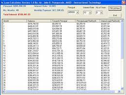 100 Truck Financing Calculator No Interest Loan Calculator My Mortgage Home Loan