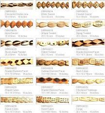 31 best woodburning patterns u0026 pics images on pinterest