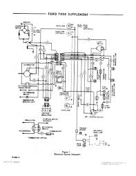 Ford Alternator Wiring Diagram External Regulator Best Of Voltage ... Parking Brake Problems Ford Truck Enthusiasts Forums Trailers 2001 F150 Wiring Harness Wire Center Alternator Diagram External Regulator Best Of Voltage Battery F150 Battery Light On 9703 Not What Pickup Rusts The Least Grassroots Motsports Forum F 150 Ecoboost F Truck Ford Ecoboost Problems 05 Headlight Switch Diy Lurication 5 4 Triton Engine Auto Today Bed On With Spray Bedliners Bed Liner My Trucks Dead In Water Oil Photo Image Gallery 4r55e 5r55e Ranger Explorer Transmission Click Here Help2014 Upcomingcarshq Com