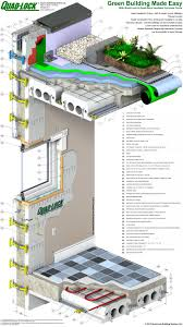 Insulating A Cathedral Ceiling Building Science by 163 Best Icf Images On Pinterest Building Materials Concrete