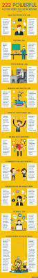 222 Action Verbs To Use In Your New Resume : Infographics Resume Strong Action Verbs For Rumes Teaching Verb Power Words And Cover Letter Managers Study The Top To Use In Your Timhangtotnet 55 For Customer Service Wwwautoalbuminfo Good Ekbiz Active Ideas Of Tim Lange Com And 2063179 Final 10 Simple Brilliant Template 21 New Free