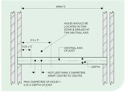 Distance Between Floor Joists by Notching Drilling Joists Page 1 Homes Gardens And Diy