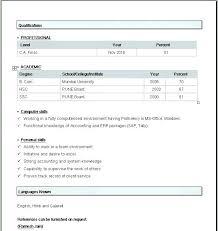 microsoft office word resume templates – collaborativenation