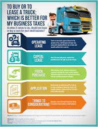 100 Ait Trucking Infographic The Cost Of Truck Driver Turnover Business