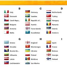 countries that start with the letter a – aimcoach