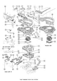 69 Chevy Intake Parts Diagram - Wiring Circuit • Jim Carter Truck Parts Competitors Revenue And Employees Owler Chevrolet Colorado Diagram Wiring For Light Switch Lmc Catalog Lmc C10 Nationals Presents The Intertional Pickup 1946 Chevy Backgrounds Free Download Pixelstalknet Page35jpg Untitled Page 1 2 3 4 5 6 7 8 9 Inside Hot Rod Network 1948 Chevygmc Brothers Classic Ford With Diagrams Diy Enthusiasts