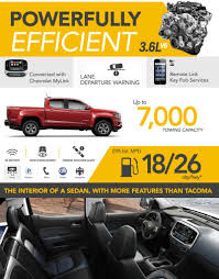 100 Mpg For Trucks Top 10 Best Gas Mileage Valley Chevy